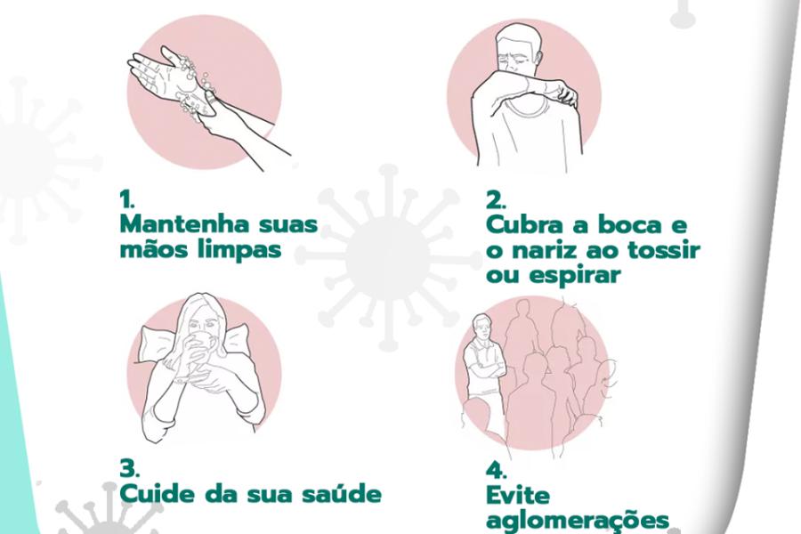 Coronavírus o que fazer para se proteger